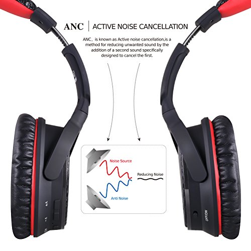 ausdom anc7 active noise cancelling wireless headphones over ear bluetooth headset aptx hi fi. Black Bedroom Furniture Sets. Home Design Ideas